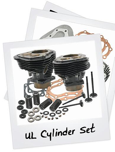 ul cylinders